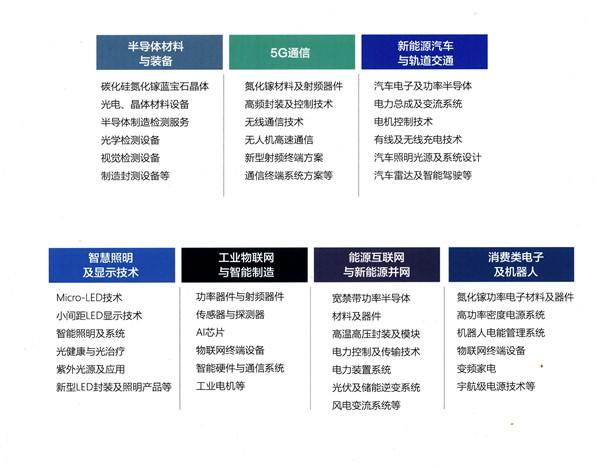 第三代半导体材料装备创新发展大会在浙江海宁举行