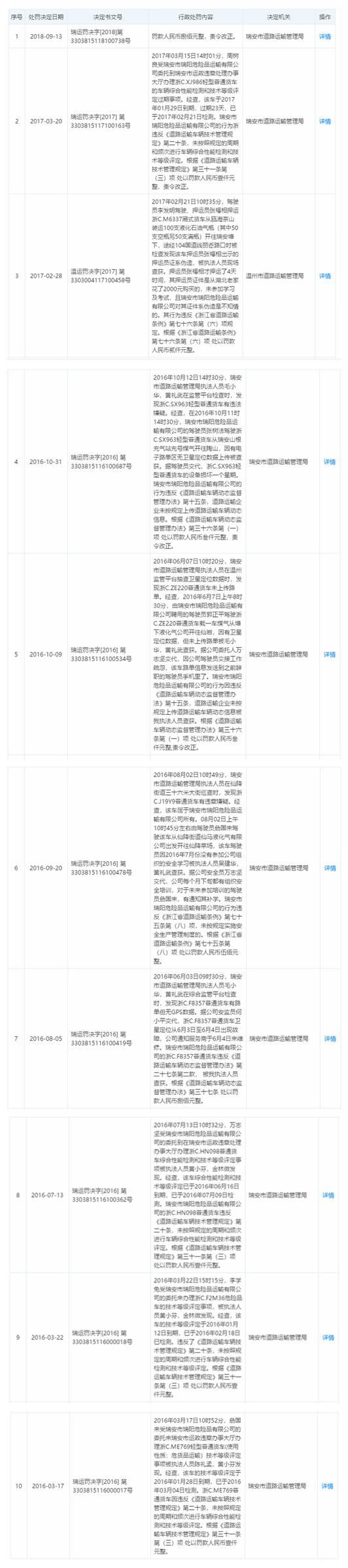 浙江槽罐车爆炸事故已造成19人遇难 涉事企业自2016年来已十次受罚